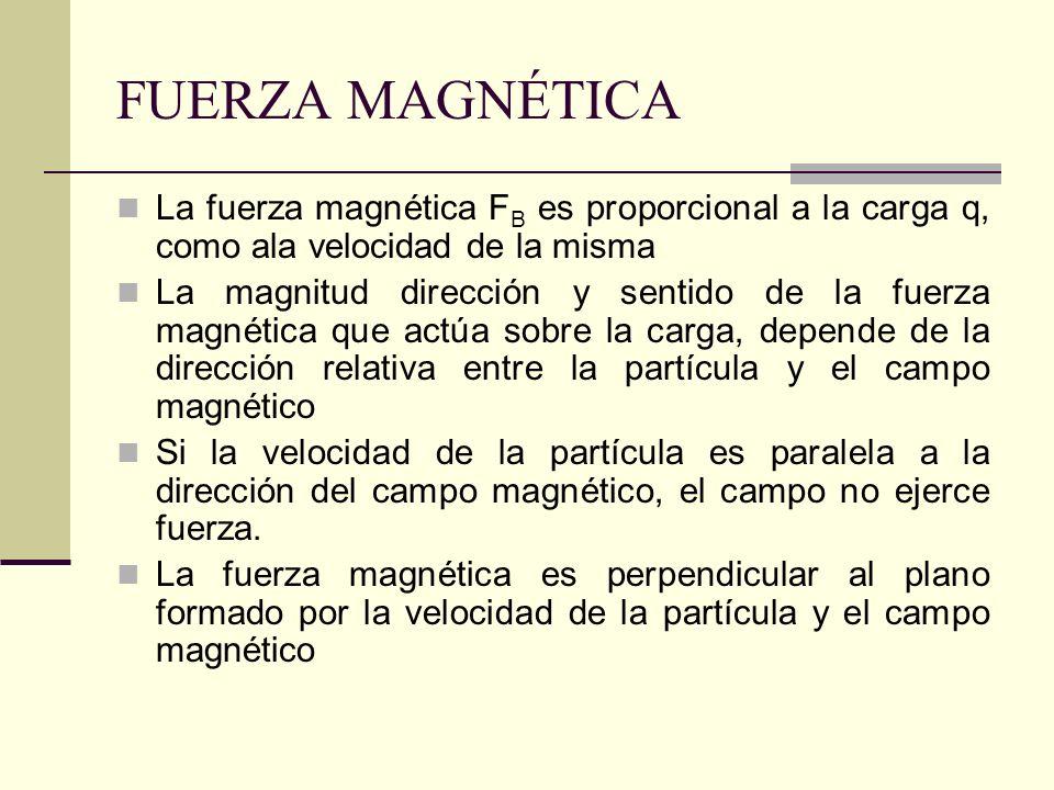 FUERZA MAGNÉTICA La fuerza magnética F B es proporcional a la carga q, como ala velocidad de la misma La magnitud dirección y sentido de la fuerza mag
