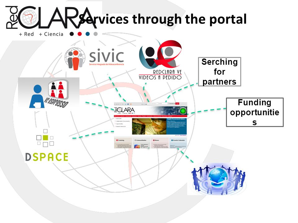 Services through the portal Funding opportunitie s Serching for partners