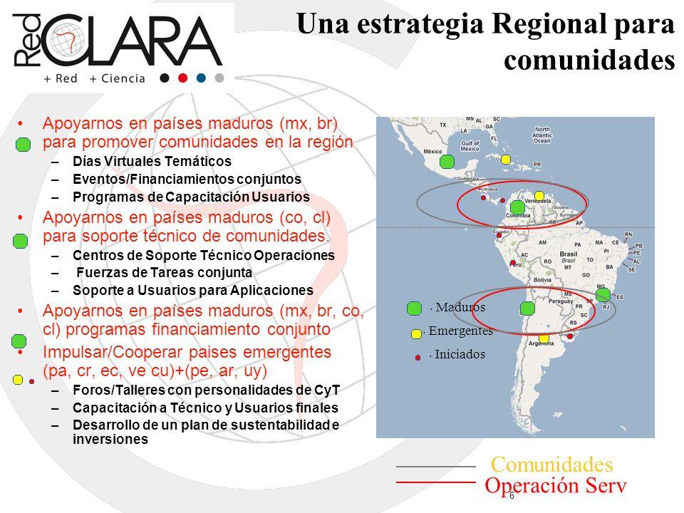 Comunidades Emergentes RedCLARA 1.LACXSER (LAtinoamerican Colaboratory of eXp erimental Software Engineering Research) 6 universidades.