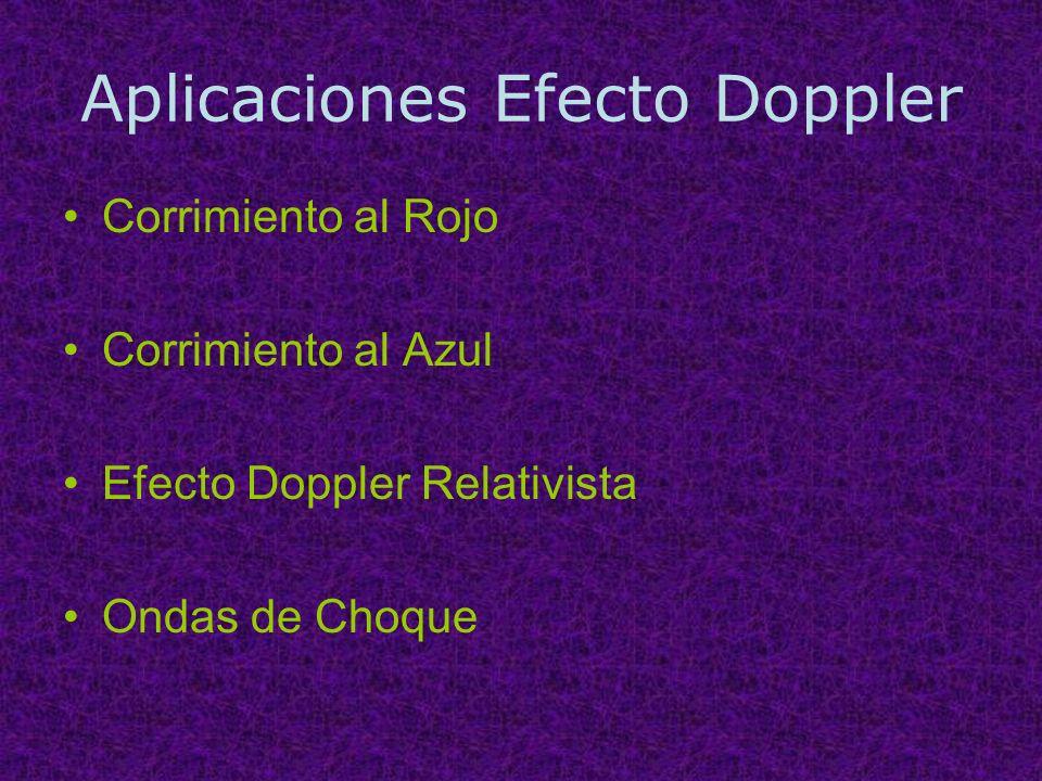 Aplicaciones Efecto Doppler Corrimiento al Rojo Corrimiento al Azul Efecto Doppler Relativista Ondas de Choque