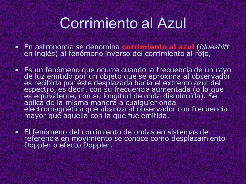 Corrimiento al Azul En astronomía se denomina corrimiento al azul (blueshift en inglés) al fenómeno inverso del corrimiento al rojo, Es un fenómeno qu