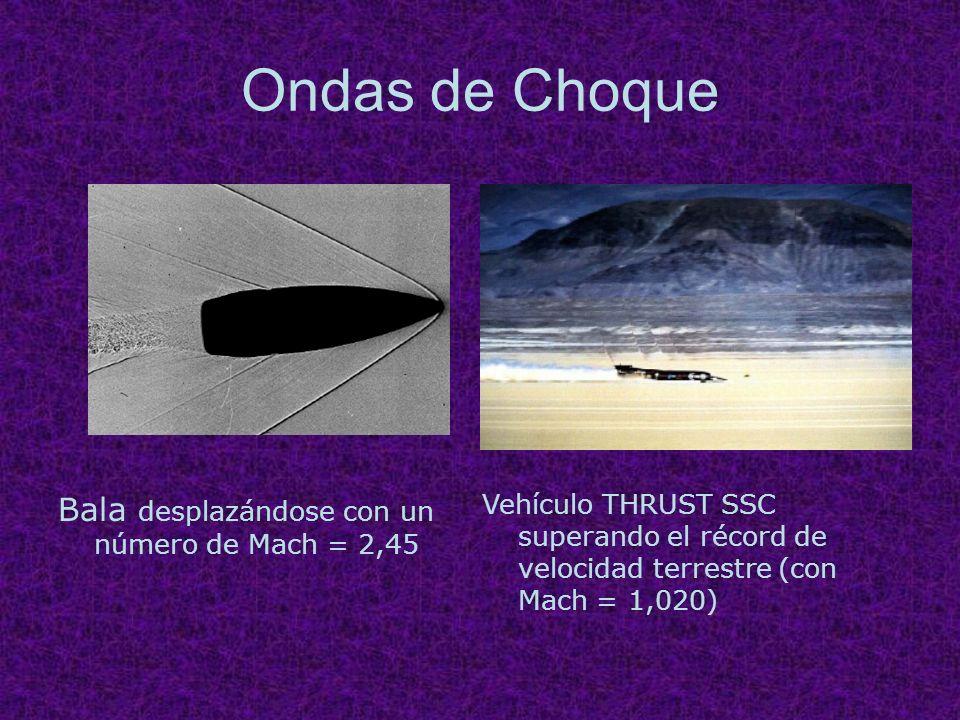Ondas de Choque Bala desplazándose con un número de Mach = 2,45 Vehículo THRUST SSC superando el récord de velocidad terrestre (con Mach = 1,020)