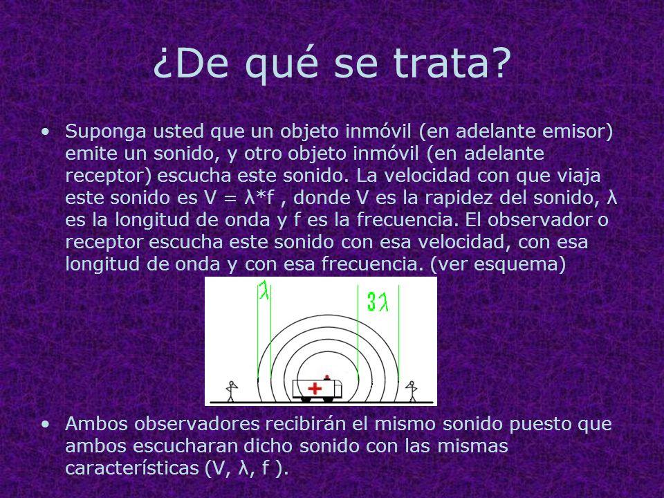 ¿De qué se trata? Suponga usted que un objeto inmóvil (en adelante emisor) emite un sonido, y otro objeto inmóvil (en adelante receptor) escucha este