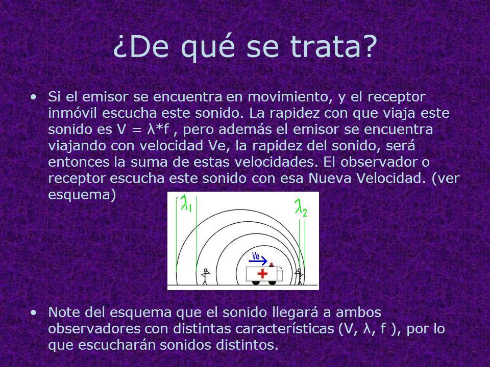 ¿De qué se trata? Si el emisor se encuentra en movimiento, y el receptor inmóvil escucha este sonido. La rapidez con que viaja este sonido es V = λ*f,