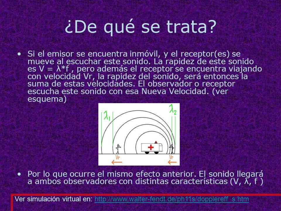 ¿De qué se trata? Si el emisor se encuentra inmóvil, y el receptor(es) se mueve al escuchar este sonido. La rapidez de este sonido es V = λ*f, pero ad