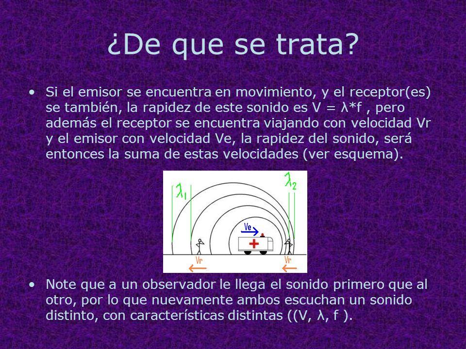¿De que se trata? Si el emisor se encuentra en movimiento, y el receptor(es) se también, la rapidez de este sonido es V = λ*f, pero además el receptor