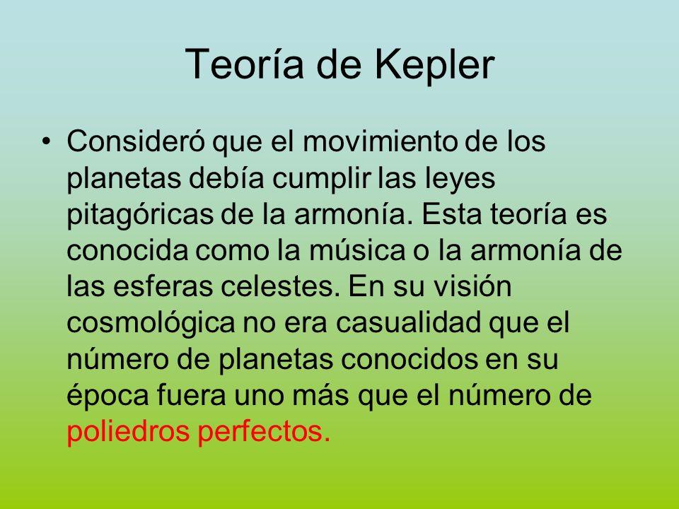 Teoría de Kepler Consideró que el movimiento de los planetas debía cumplir las leyes pitagóricas de la armonía. Esta teoría es conocida como la música