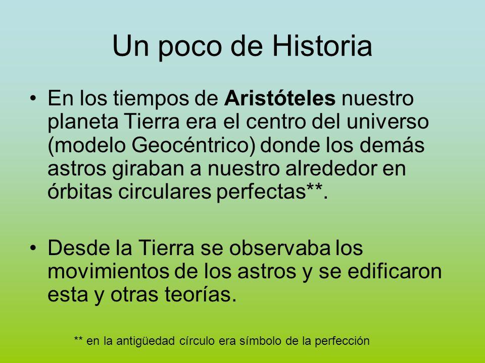 Un poco de Historia En los tiempos de Aristóteles nuestro planeta Tierra era el centro del universo (modelo Geocéntrico) donde los demás astros giraba