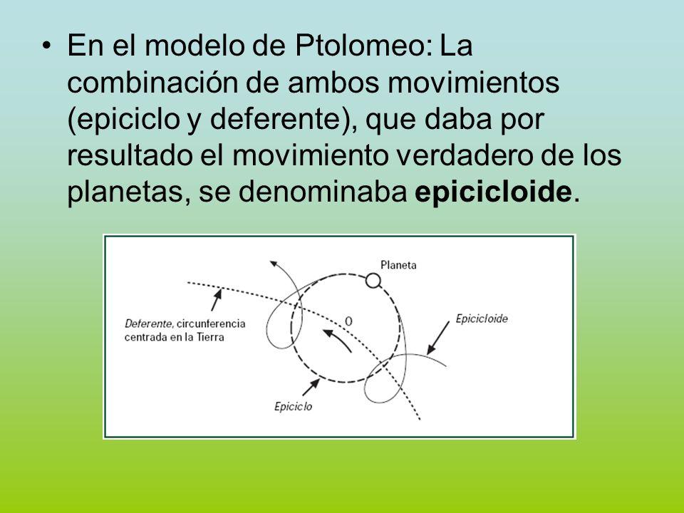 En el modelo de Ptolomeo: La combinación de ambos movimientos (epiciclo y deferente), que daba por resultado el movimiento verdadero de los planetas,