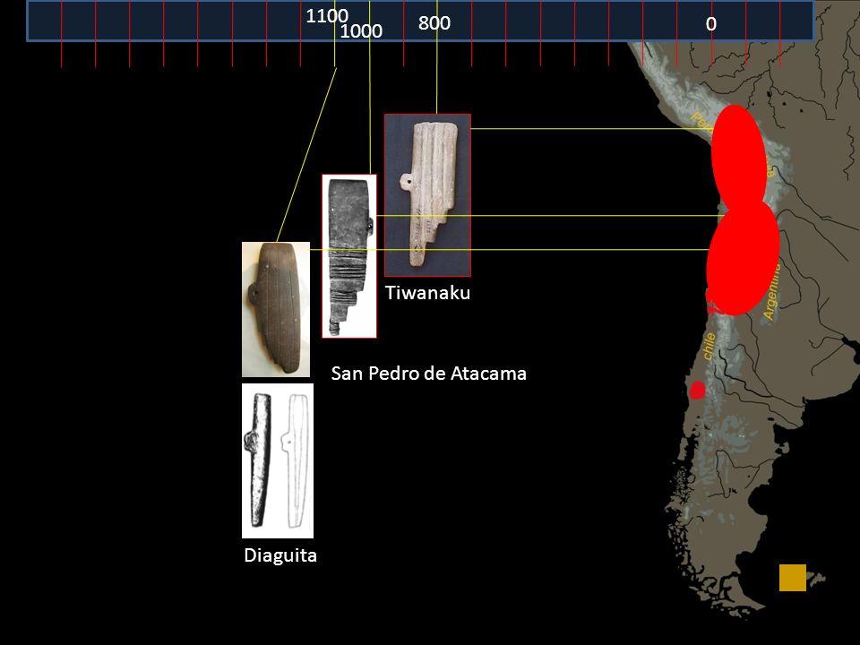 1100 1000 800 0 San Pedro de Atacama Tiwanaku Diaguita