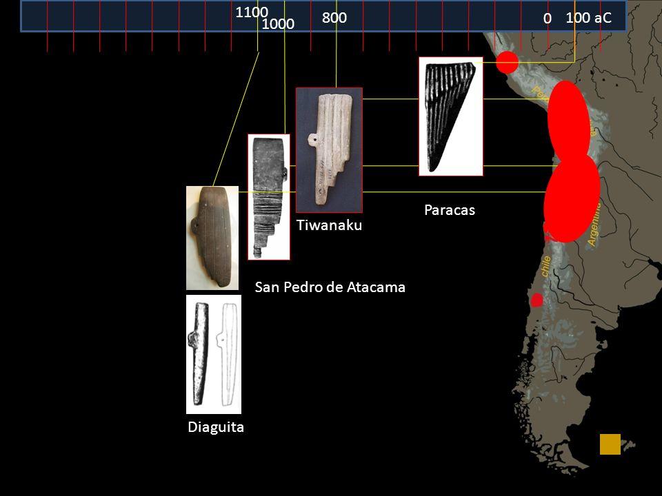 1100 1000 800 0 100 aC San Pedro de Atacama Tiwanaku Paracas Diaguita