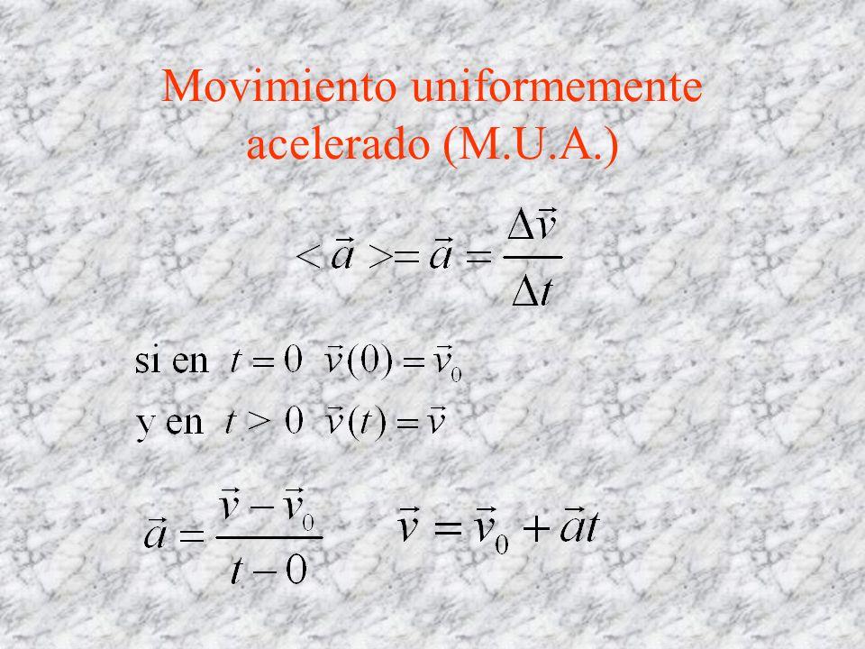 Movimiento uniformemente acelerado (M.U.A.)