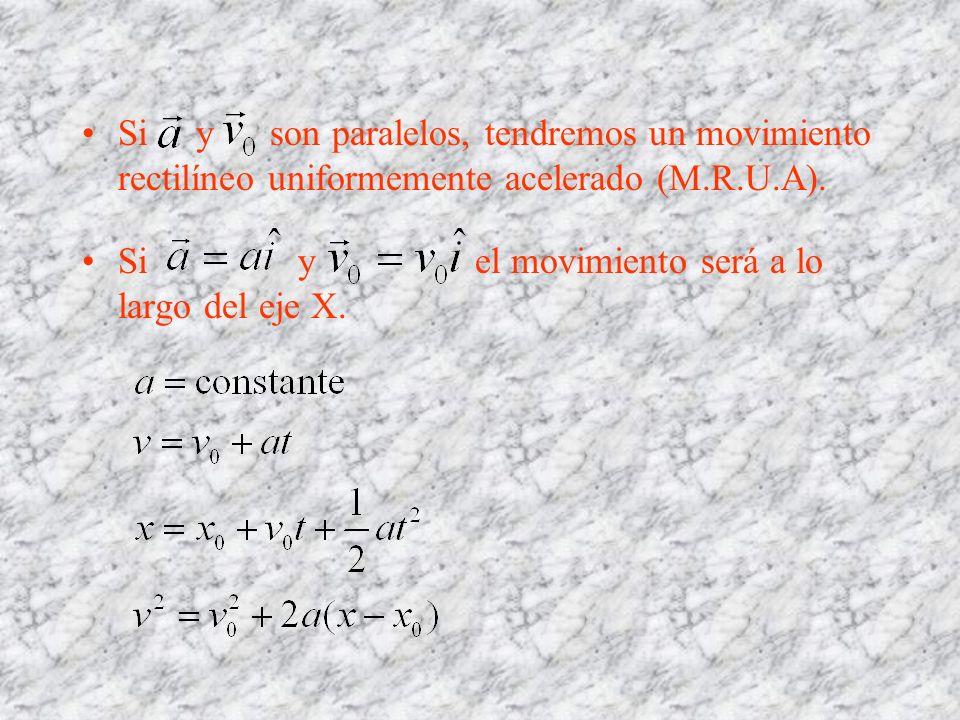 Si y son paralelos, tendremos un movimiento rectilíneo uniformemente acelerado (M.R.U.A). Si y el movimiento será a lo largo del eje X.