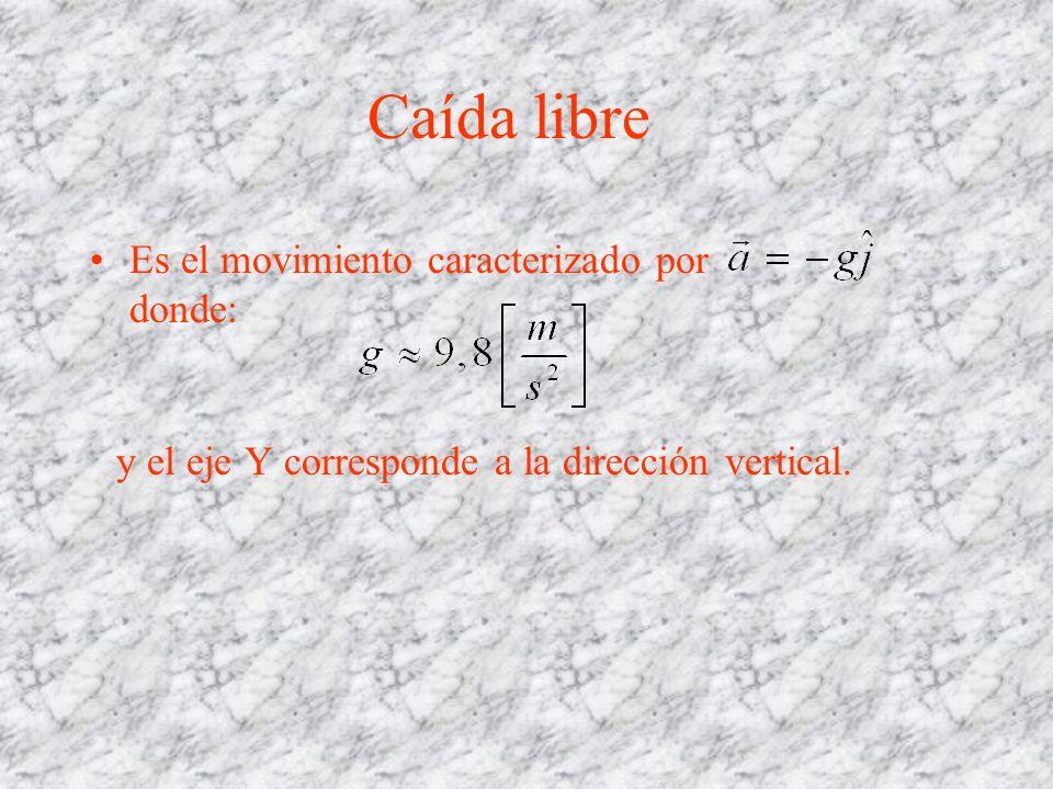 Caída libre Es el movimiento caracterizado por donde: y el eje Y corresponde a la dirección vertical.