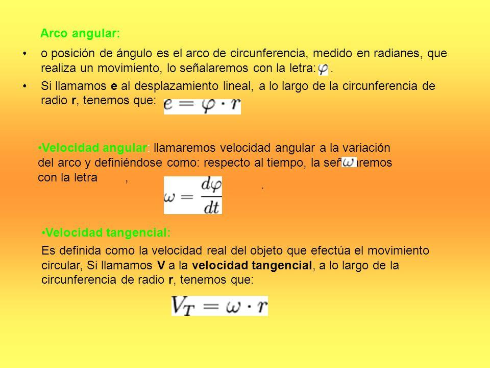 Arco angular: o posición de ángulo es el arco de circunferencia, medido en radianes, que realiza un movimiento, lo señalaremos con la letra:. Si llama