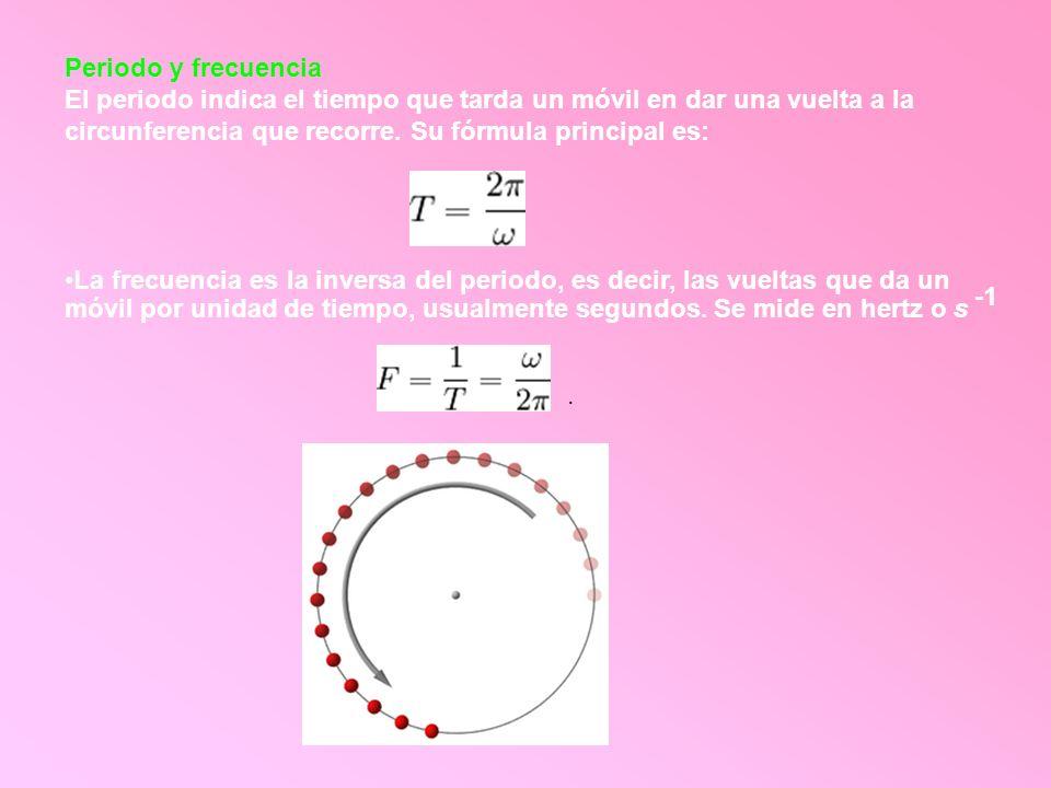 . Periodo y frecuencia El periodo indica el tiempo que tarda un móvil en dar una vuelta a la circunferencia que recorre. Su fórmula principal es: La f