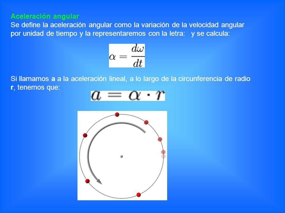 Aceleración angular Se define la aceleración angular como la variación de la velocidad angular por unidad de tiempo y la representaremos con la letra: