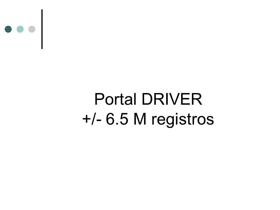 Portal DRIVER +/- 6.5 M registros