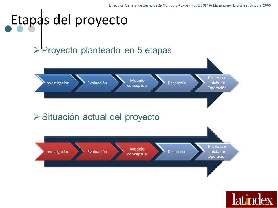 Dirección General de Servicios de Cómputo Académico / DSSI / Publicaciones Digitales//Octubre 2009 76 Etapas del proyecto Proyecto planteado en 5 etapas Situación actual del proyecto