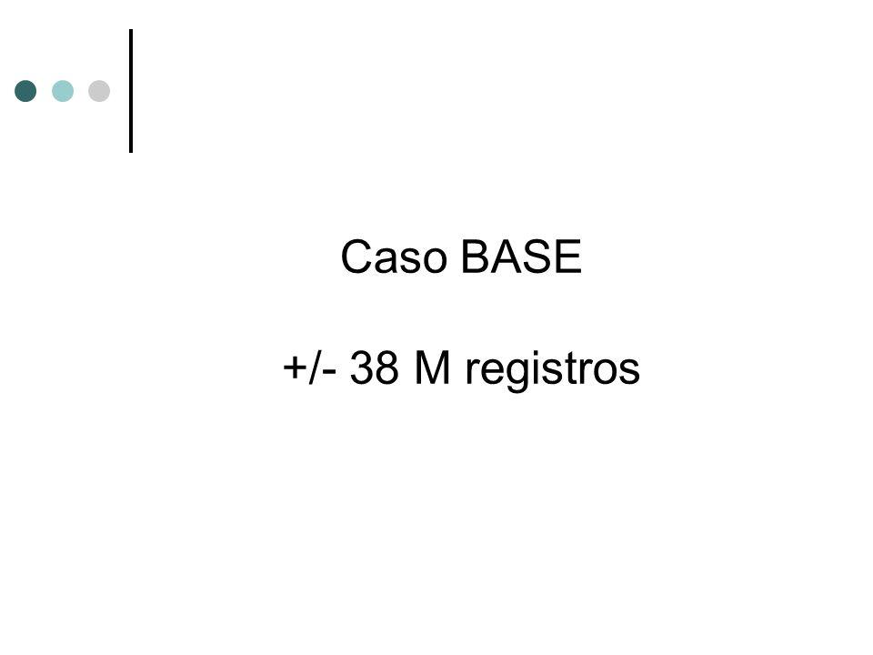 Caso BASE +/- 38 M registros
