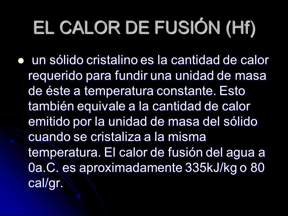 EL CALOR DE FUSIÓN (Hf) un sólido cristalino es la cantidad de calor requerido para fundir una unidad de masa de éste a temperatura constante. Esto ta