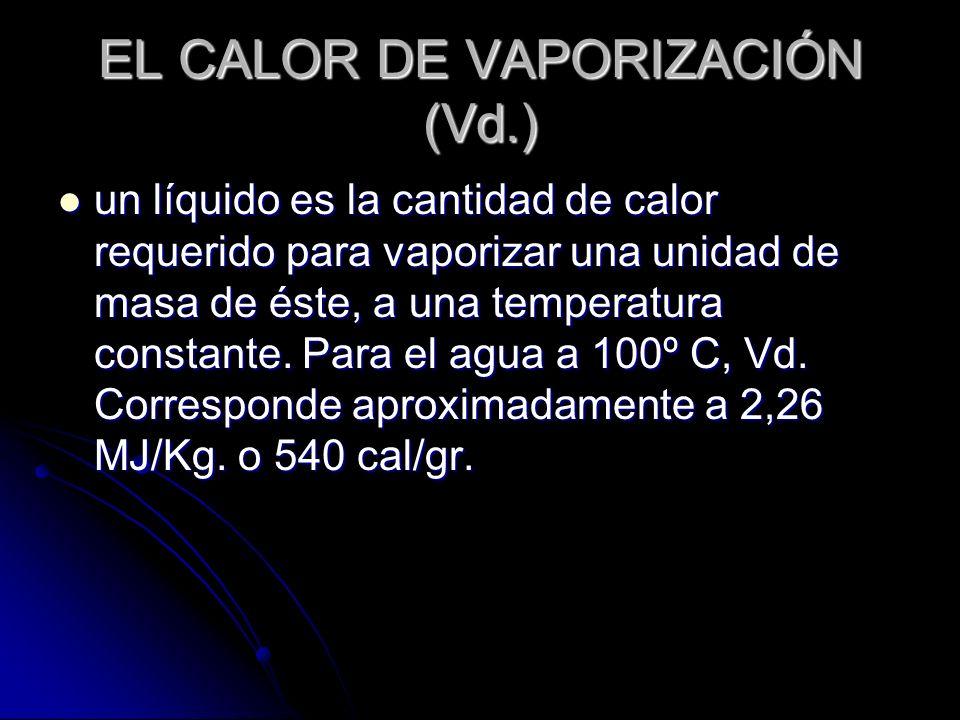 EL CALOR DE VAPORIZACIÓN (Vd.) un líquido es la cantidad de calor requerido para vaporizar una unidad de masa de éste, a una temperatura constante. Pa