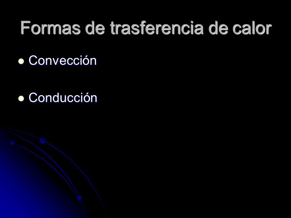 Formas de trasferencia de calor Convección Convección Conducción Conducción