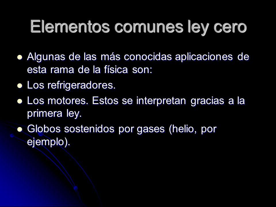 Elementos comunes ley cero Algunas de las más conocidas aplicaciones de esta rama de la física son: Algunas de las más conocidas aplicaciones de esta