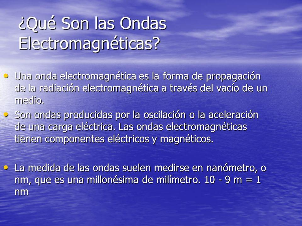 Ondas Electromagnéticas Las ondas electromagnéticas siguen una trayectoria rectilínea y su velocidad es constante en cada medio específico.