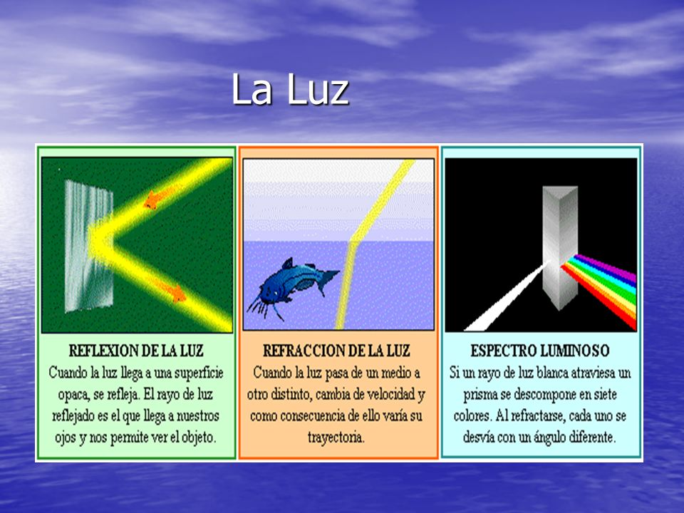 Espectro Visible El espectro visible es la porción del espectro electromagnético que es visible para el ojo humano.