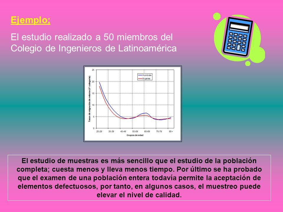 Ejemplo; El estudio realizado a 50 miembros del Colegio de Ingenieros de Latinoamérica El estudio de muestras es más sencillo que el estudio de la pob
