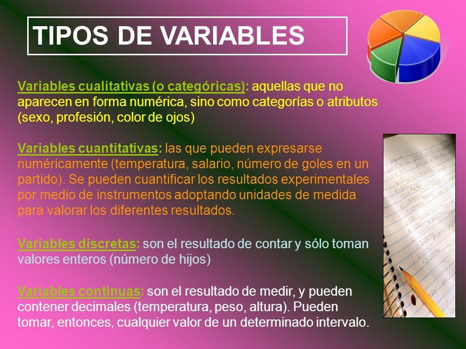 TIPOS DE VARIABLES Variables cualitativas (o categóricas): aquellas que no aparecen en forma numérica, sino como categorías o atributos (sexo, profesi