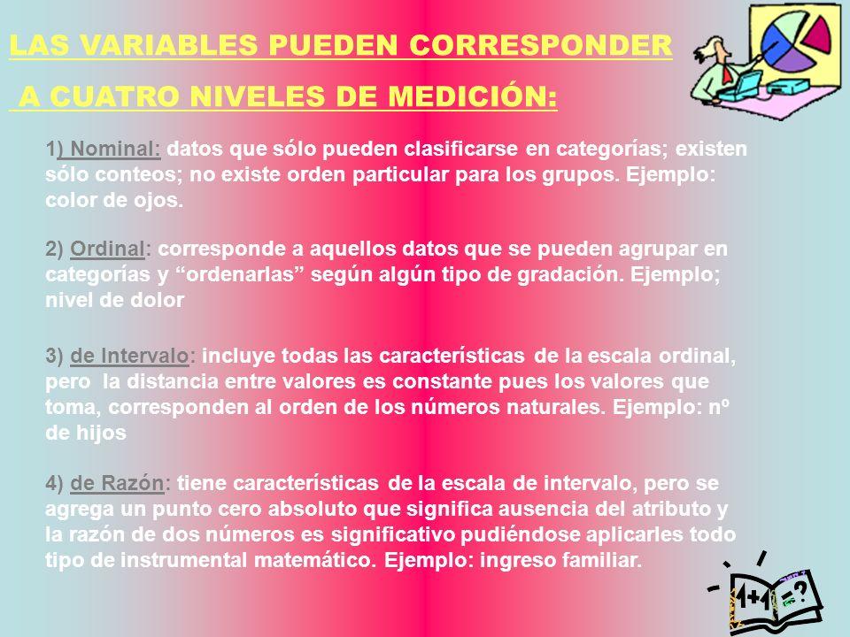LAS VARIABLES PUEDEN CORRESPONDER A CUATRO NIVELES DE MEDICIÓN: 1) Nominal: datos que sólo pueden clasificarse en categorías; existen sólo conteos; no