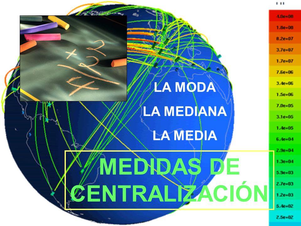 MEDIDAS DE CENTRALIZACIÓN LA MODA LA MEDIANA LA MEDIA