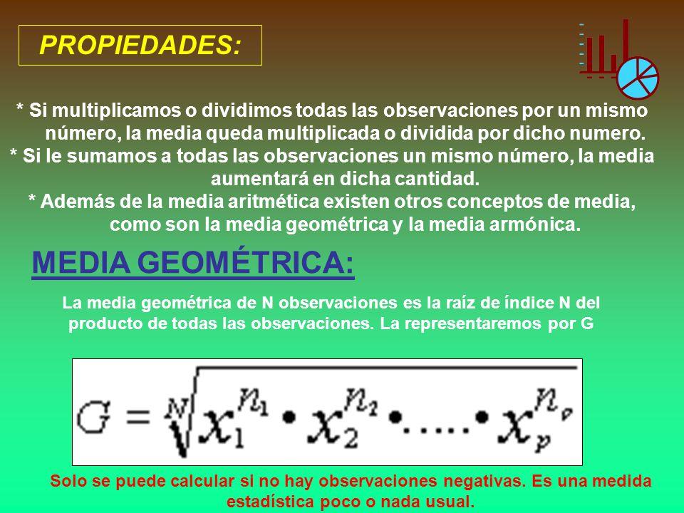 PROPIEDADES: * Si multiplicamos o dividimos todas las observaciones por un mismo número, la media queda multiplicada o dividida por dicho numero. * Si