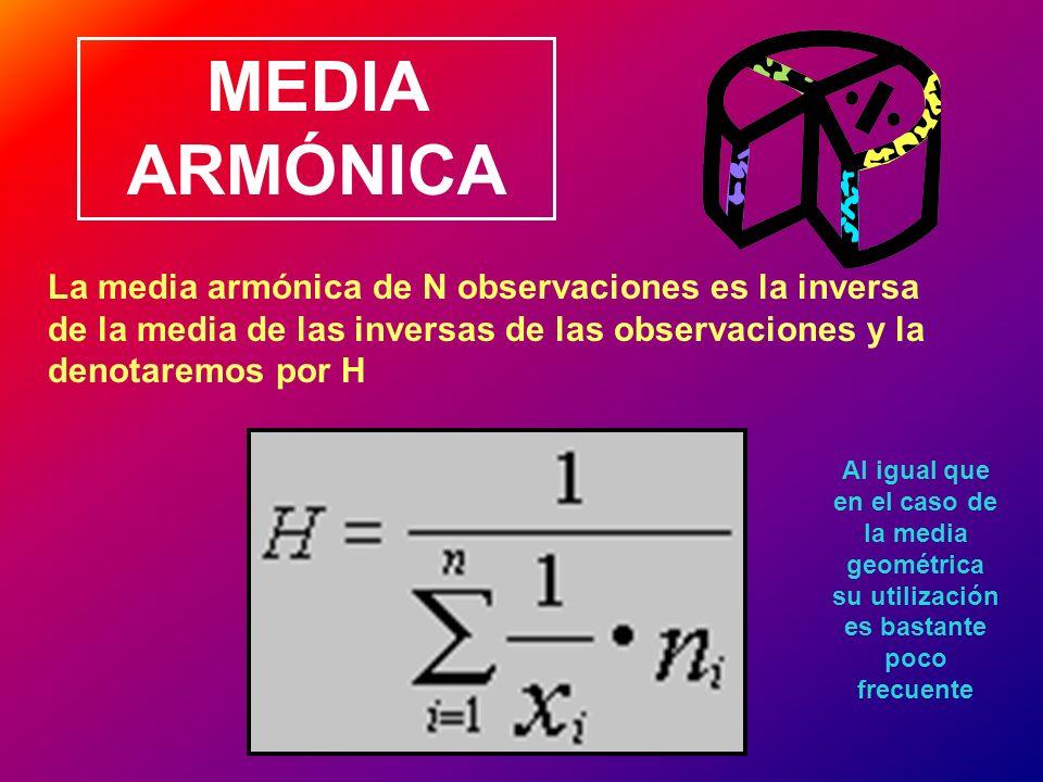 MEDIA ARMÓNICA La media armónica de N observaciones es la inversa de la media de las inversas de las observaciones y la denotaremos por H Al igual que