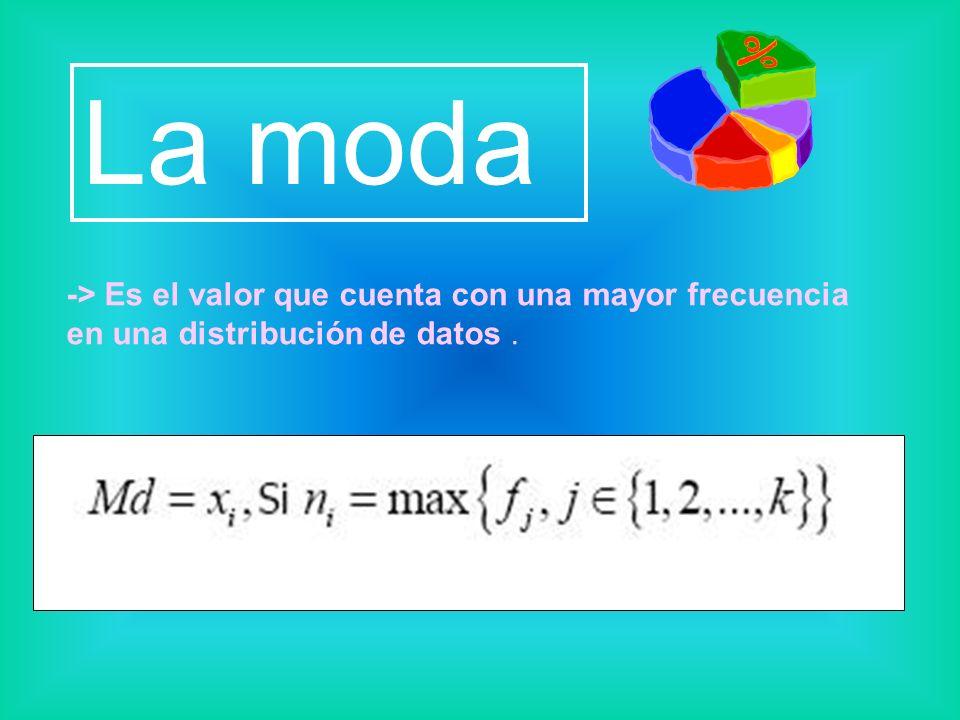 La moda -> Es el valor que cuenta con una mayor frecuencia en una distribución de datos.