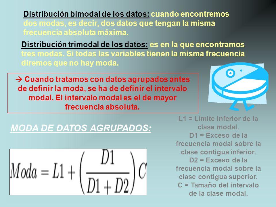 Distribución bimodal de los datos: cuando encontremos dos modas, es decir, dos datos que tengan la misma frecuencia absoluta máxima. Distribución trim