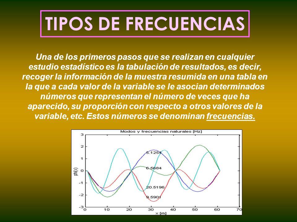 TIPOS DE FRECUENCIAS Una de los primeros pasos que se realizan en cualquier estudio estadístico es la tabulación de resultados, es decir, recoger la i