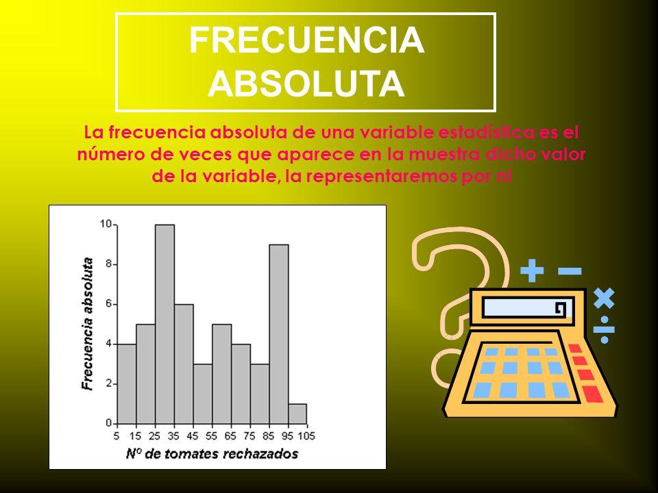 FRECUENCIA ABSOLUTA La frecuencia absoluta de una variable estadística es el número de veces que aparece en la muestra dicho valor de la variable, la