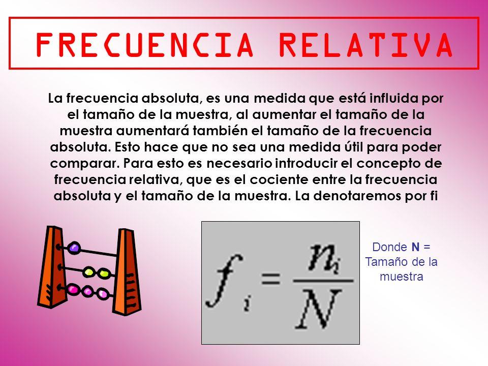 FRECUENCIA RELATIVA La frecuencia absoluta, es una medida que está influida por el tamaño de la muestra, al aumentar el tamaño de la muestra aumentará