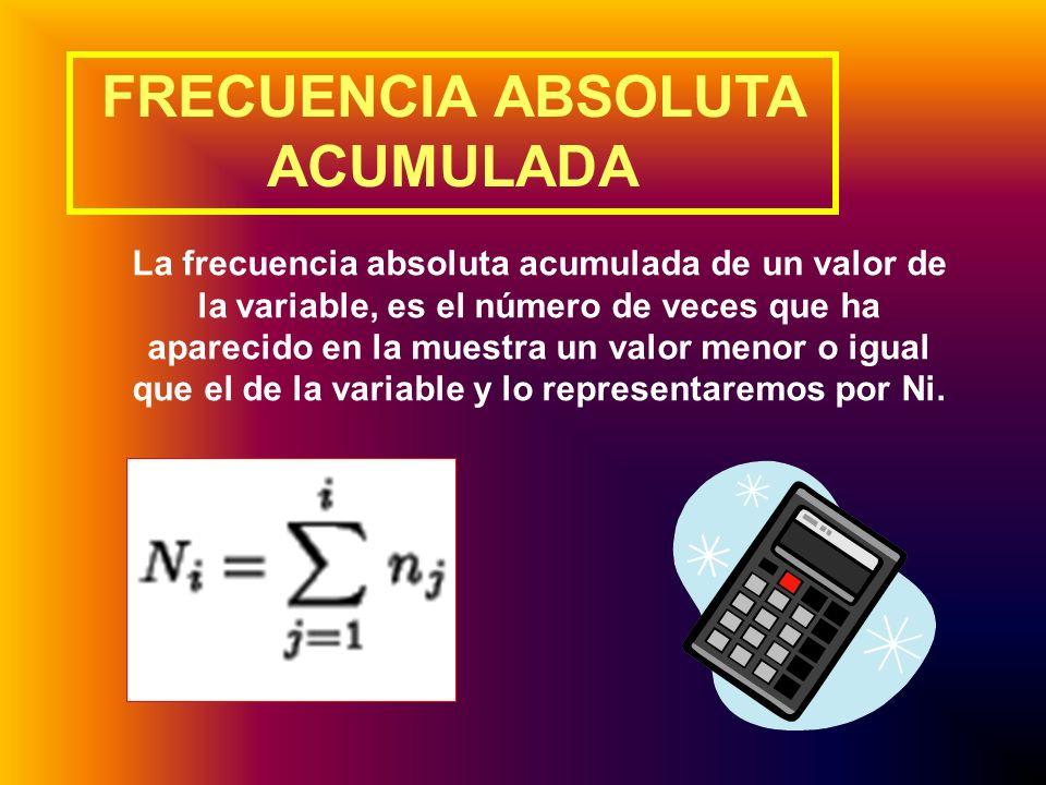 FRECUENCIA ABSOLUTA ACUMULADA La frecuencia absoluta acumulada de un valor de la variable, es el número de veces que ha aparecido en la muestra un val