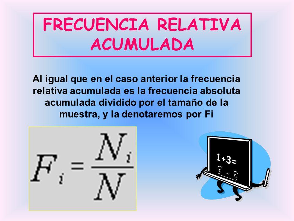 FRECUENCIA RELATIVA ACUMULADA Al igual que en el caso anterior la frecuencia relativa acumulada es la frecuencia absoluta acumulada dividido por el ta