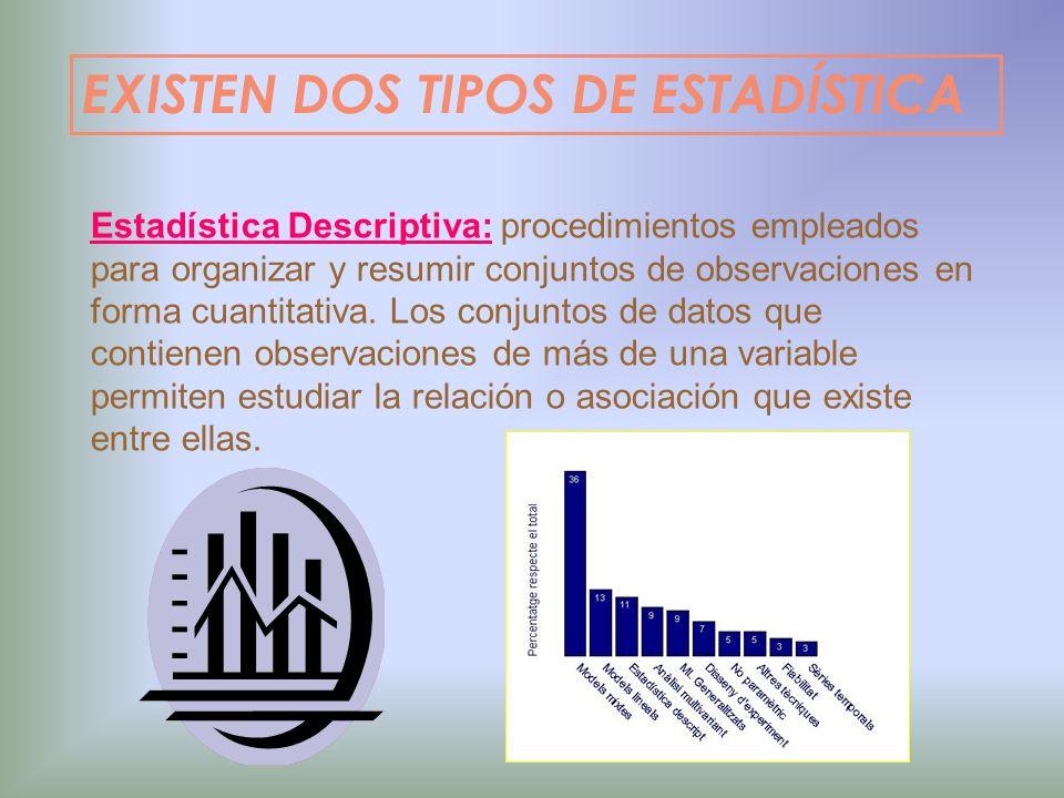 EXISTEN DOS TIPOS DE ESTADÍSTICA Estadística Descriptiva: procedimientos empleados para organizar y resumir conjuntos de observaciones en forma cuanti