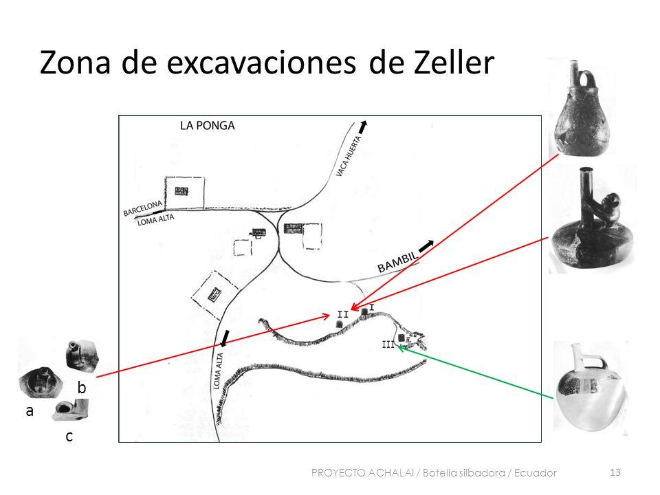 Zona de excavaciones de Zeller a b c 13 PROYECTO ACHALAI / Botella silbadora / Ecuador