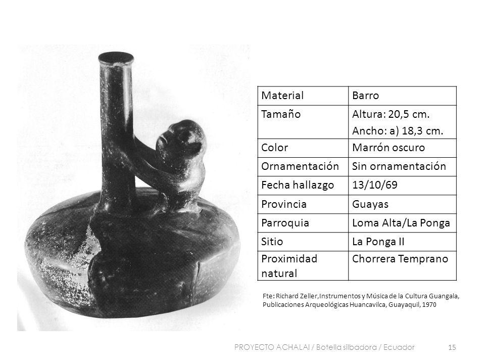 MaterialBarro Tamaño Altura: 20,5 cm. Ancho: a) 18,3 cm. ColorMarrón oscuro OrnamentaciónSin ornamentación Fecha hallazgo13/10/69 ProvinciaGuayas Parr