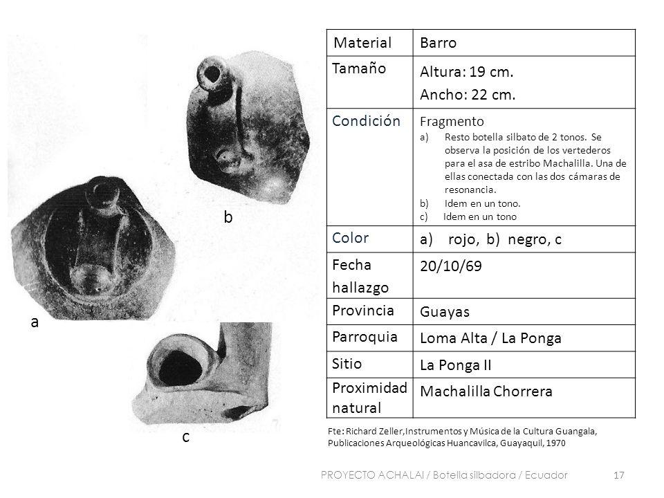 MaterialBarro Tamaño Altura: 19 cm. Ancho: 22 cm. Condición Fragmento a)Resto botella silbato de 2 tonos. Se observa la posición de los vertederos par