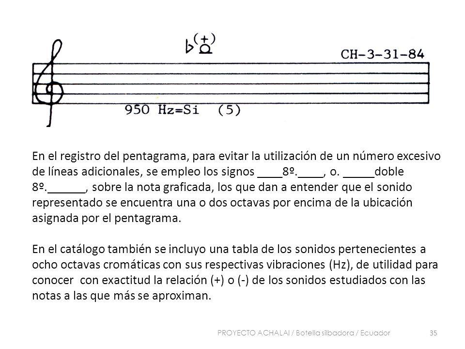 En el registro del pentagrama, para evitar la utilización de un número excesivo de líneas adicionales, se empleo los signos ____8º.____, o. _____doble