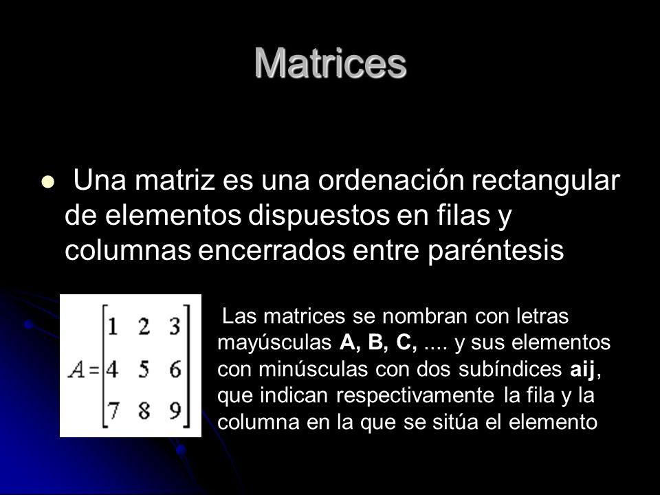 Matrices Una matriz es una ordenación rectangular de elementos dispuestos en filas y columnas encerrados entre paréntesis Las matrices se nombran con