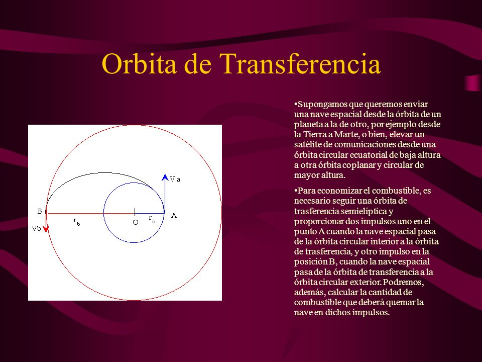 Indice.Orbita de Transferencia. Descripción –Orbita Circular Interior.